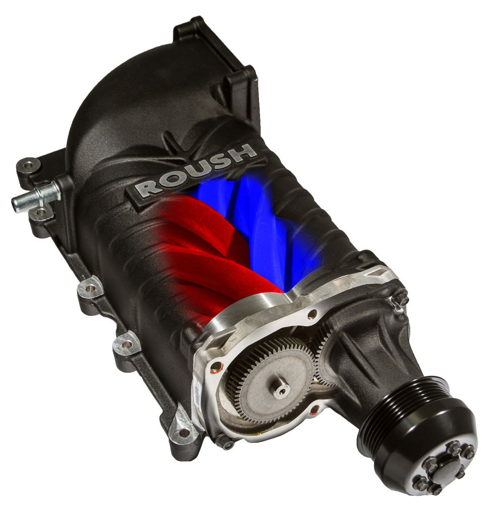 What Type of Supercharger Does ROUSH Employ For Mustang And F-150?