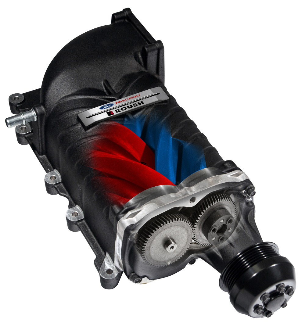 ROUSH and Ford Racing Team up to Create 2015 R2300 TVS Supercharger Kit